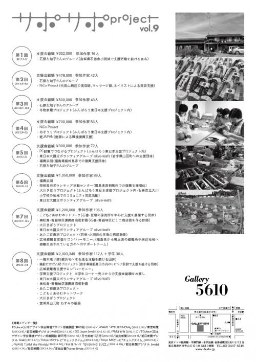 2013saposapo9002