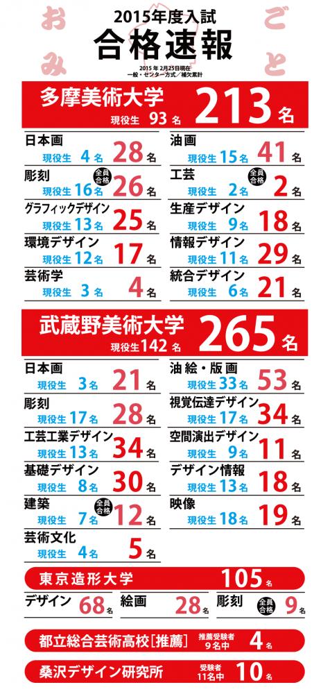 15sokuho0222